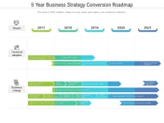 5 Year Business Strategy Conversion Roadmap Clipart