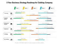 5 Year Business Strategy Roadmap For Clothing Company Rules