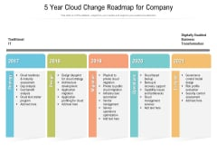 5 Year Cloud Change Roadmap For Company Graphics
