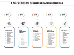 5 Year Commodity Research And Analysis Roadmap Infographics
