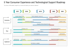 5 Year Consumer Experience And Technological Support Roadmap Diagrams