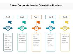 5 Year Corporate Leader Orientation Roadmap Formats
