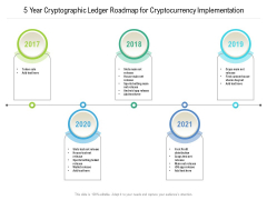 5 Year Cryptographic Ledger Roadmap For Cryptocurrency Implementation Introduction