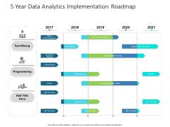 5 Year Data Analytics Implementation Roadmap Topics