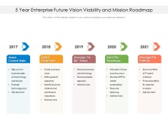 5 Year Enterprise Future Vision Viability And Mission Roadmap Structure