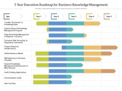 5 Year Execution Roadmap For Business Knowledge Management Themes