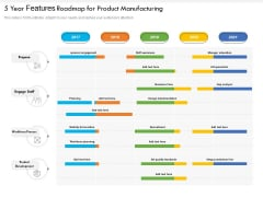 5 Year Features Roadmap For Product Manufacturing Mockup