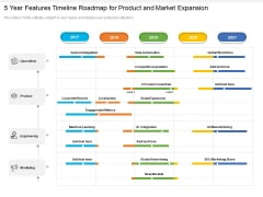 5 Year Features Timeline Roadmap For Product And Market Expansion Template