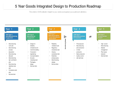5 Year Goods Integrated Design To Production Roadmap Demonstration
