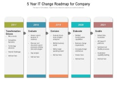5 Year IT Change Roadmap For Company Themes