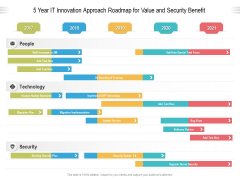 5 Year IT Innovation Approach Roadmap For Value And Security Benefit Information