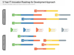5 Year IT Innovation Roadmap For Development Approach Introduction