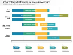 5 Year IT Upgrade Roadmap For Innovation Approach Summary