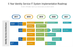 5 Year Identity Service IT System Implementation Roadmap Structure