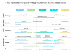 5 Year Incremental Development Strategic Transformation Roadmap Implementation Diagrams