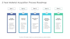 5 Year Material Acquisition Process Roadmap Graphics