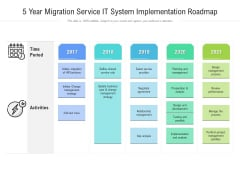 5 Year Migration Service IT System Implementation Roadmap Download