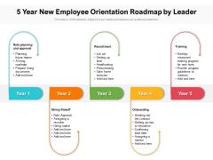 5 Year New Employee Orientation Roadmap By Leader Inspiration