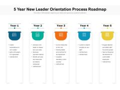5 Year New Leader Orientation Process Roadmap Portrait