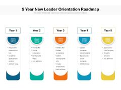5 Year New Leader Orientation Roadmap Topics