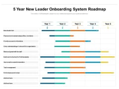 5 Year New Leader Orientation System Roadmap Introduction