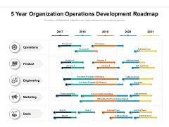 5 Year Organization Operations Development Roadmap Background