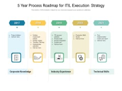 5 Year Process Roadmap For ITIL Execution Strategy Microsoft