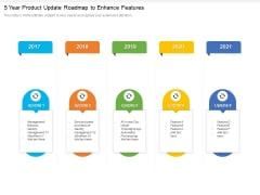 5 Year Product Update Roadmap To Enhance Features Brochure