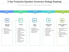 5 Year Production Operation Conversion Strategy Roadmap Graphics