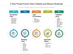 5 Year Project Future Vision Viability And Mission Roadmap Summary