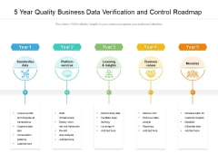 5 Year Quality Business Data Verification And Control Roadmap Graphics