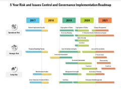 5 Year Risk And Issues Control And Governance Implementation Roadmap Ideas