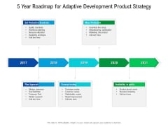 5 Year Roadmap For Adaptive Development Product Strategy Graphics