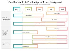 5 Year Roadmap For Artificial Intelligence IT Innovation Approach Sample