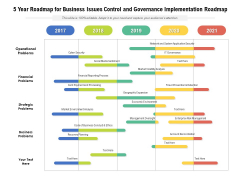 5 Year Roadmap For Business Issues Control And Governance Implementation Roadmap Introduction