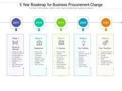 5 Year Roadmap For Business Procurement Change Topics