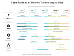 5 Year Roadmap For Business Trademarking Activities Themes