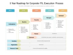 5 Year Roadmap For Corporate ITIL Execution Process Introduction