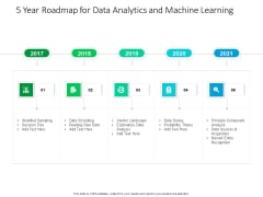 5 Year Roadmap For Data Analytics And Machine Learning Elements