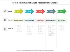 5 Year Roadmap For Digital Procurement Change Graphics