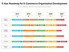 5 Year Roadmap For E Commerce Organization Development Graphics
