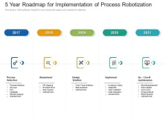 5 Year Roadmap For Implementation Of Process Robotization Structure