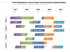 5 Year Roadmap For Issues Control And Governance Implementation Clipart
