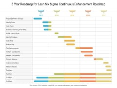 5 Year Roadmap For Lean Six Sigma Continuous Enhancement Roadmap Microsoft
