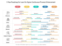5 Year Roadmap For Lean Six Sigma Continuous Process Enhancement Ideas