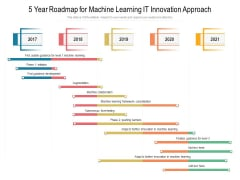 5 Year Roadmap For Machine Learning IT Innovation Approach Inspiration