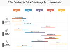 5 Year Roadmap For Online Data Storage Technology Adoption Slides