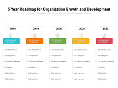 5 Year Roadmap For Organization Growth And Development Icons
