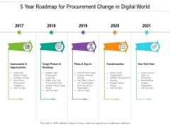 5 Year Roadmap For Procurement Change In Digital World Sample