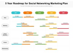 5 Year Roadmap For Social Networking Marketing Plan Elements